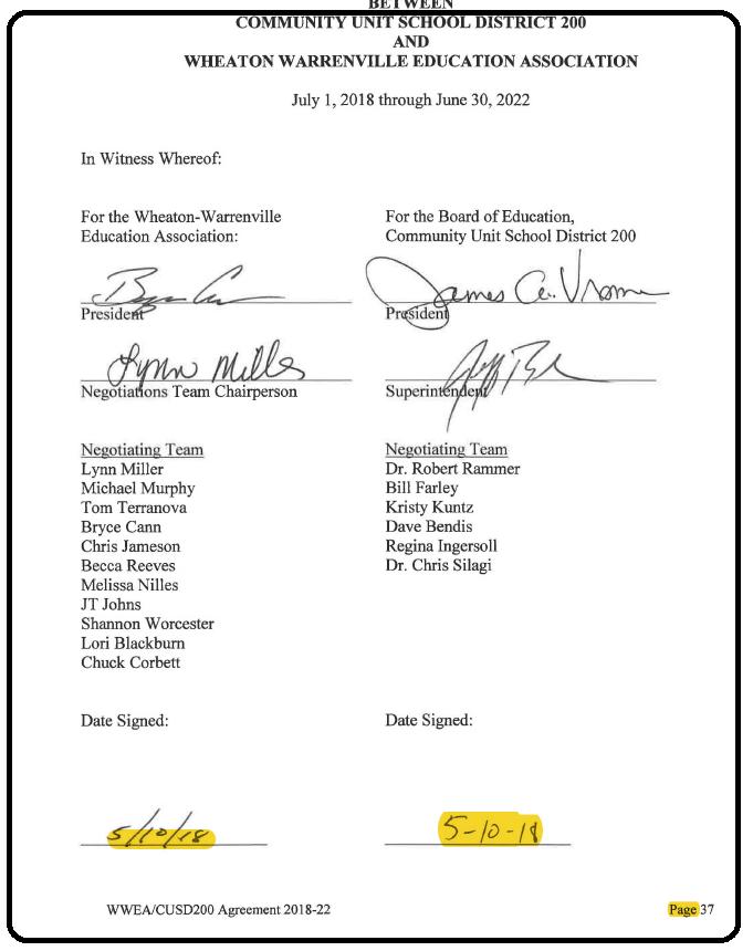 wwea2018 signatures